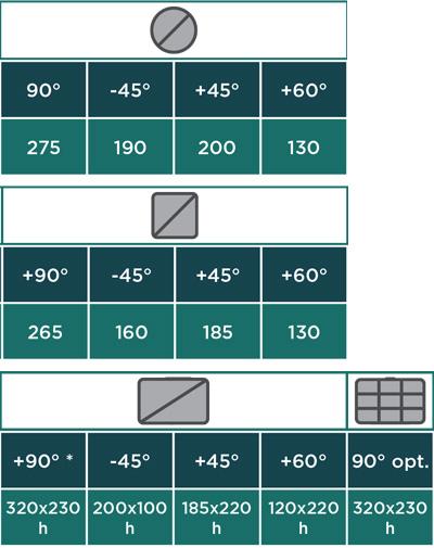 320-BSA_capacita-di-taglio